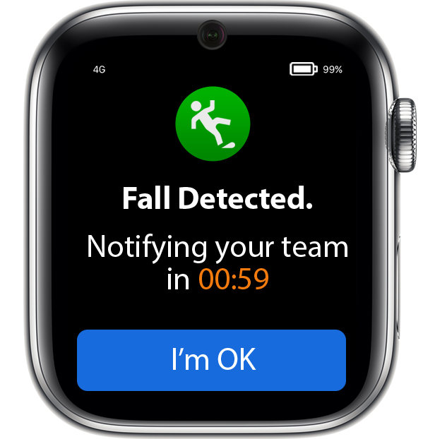 Fall Detection.